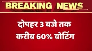 72.7% Voter Turnout Recorded Till 5 PM In Rajasthan Elections 2018 | ABP News - ABPNEWSTV