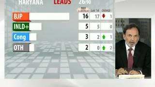 BJP takes early lead in Haryana polls - NDTV