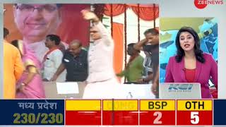 Madhya Pradesh Assembly Elections 2018: No clear lead, both BJP, Congress in talks with BSP - ZEENEWS