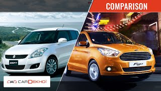 Maruti Suzuki Swift vs 2015 Ford Figo | Comparison Video | CarDekho.com