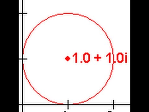 Complex Number Lecture - Loci