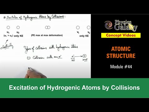 Excitation of Hydrogenic Atoms by Collisions (ATM16A)