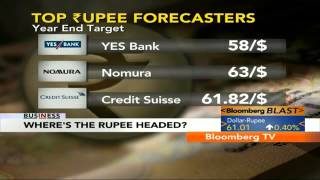 In Business- What Are Top Rupee Forecasters Saying? - BLOOMBERGUTV