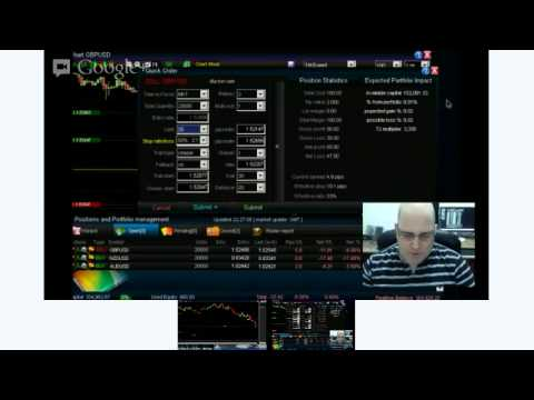 Live FOREX Trading Today, Analysis