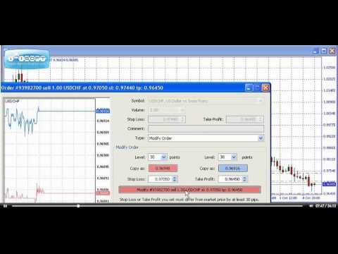 Forex Profit Multiplier – 60 Second