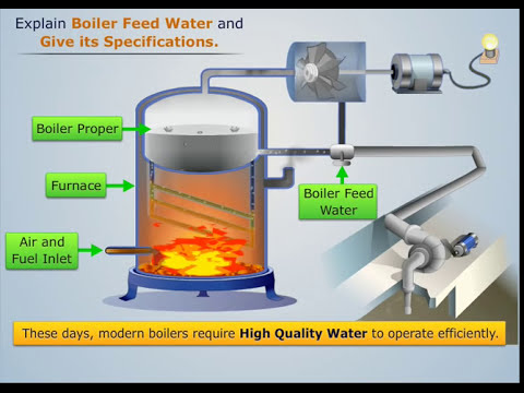 Explanation of Boiler Feed Water & It's Treatment - Dragonfly Education
