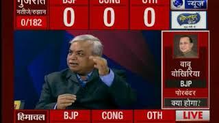 Assembly Results 2017: रुझानों में बीजेपी को बढ़त, 40 पर बीजेपी, 33 पर कांग्रेस आगे in Gujarat - ITVNEWSINDIA