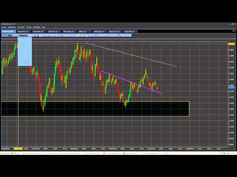 Forex Usd Eur Tutorial and Analyse