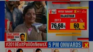 Rajasthan Elections 2018: Voter turnout stands at 59.43 percent till 3 pm - NEWSXLIVE