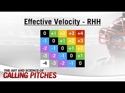 Effective Velocity - The Art and Science of Calling Pitches by Xan Barksdale