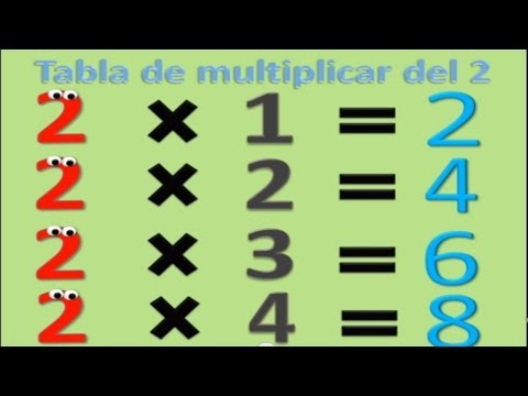 Multiplication Table Number 2 in Spanish for Children,Tabla de Multiplicar del Número 2 Para Niños