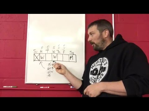 No Coach No Problem Part 4 | Training for Track and Field | Elite Throws Coaching