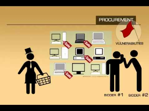 PFM - Procurement Stage