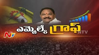 Kovur MLA Polamreddy Srinivasulu Reddy || Special Ground Report || MLA Graph || NTV - NTVTELUGUHD