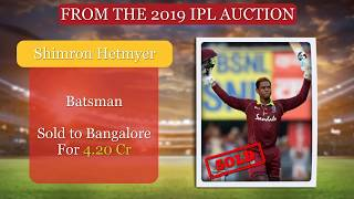 IPL Auction 2019 : RCB Buys Shimron Hetmyer At Rs. 4.2 Crore | ABP News - ABPNEWSTV