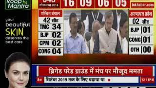 TMC rally in Kolkata LIVE updates: PM पद की दावेदारी पुख्ता करना चाहती हैं ममता बनर्जी? - ITVNEWSINDIA