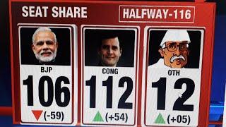 Madhya Pradesh Exit Polls Live Updates 2018 - ITVNEWSINDIA