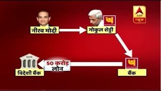 PNB Scam: Here's the 'SWIFT SYSTEM' which helped Nirav Modi commit fraud - ABPNEWSTV