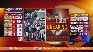 తెలంగాణ ఎన్నికలలో కారు జోరు, ఓటమి రుచిచూసిన హస్తం పార్టీ | Telangana Elections 2018 | iNews - INEWS