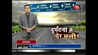 दुर्घटना से देर भली ! कैमरे की निगाह से देखिये रफ़्तार का कहर | वारदात - AAJTAKTV