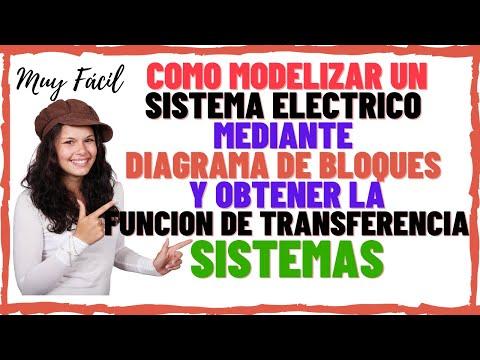 Modelizacion de sistemas electricos funcion de transferencia 1