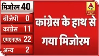 Mizoram not in Congress' hands | Assembly Election Results - ABPNEWSTV