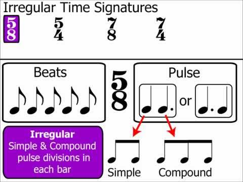 Time Signatures Part 4: Irregular Time Signatures (Music Theory)