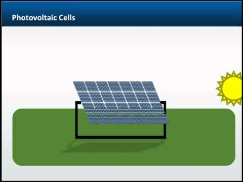 Photovoltaic Cells -lDT0E5XXA9g