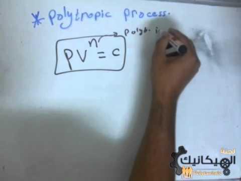 .:: دروس تقوية || ديناميكا حرارية || الفيرست ج8 || CH4_Work&Heat ::.