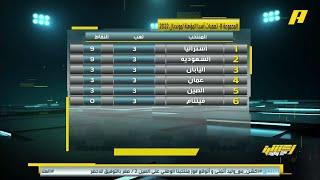 خالد القحطاني : إذا وصلنا للنقطة 12 فأي نتيجة في المباريات الأخرى في صالحنا