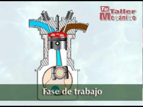 El ciclo de los 4 tiempos en el motor diesel