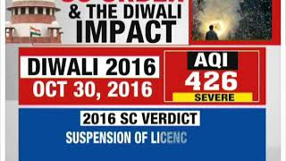 SC order and the diwali impact - NEWSXLIVE