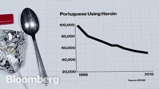 How Portugal Is Kicking its Heroin Habit - BLOOMBERG