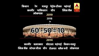 Master Stroke: Take a look at ''for and against'' on no confidence motion - ABPNEWSTV
