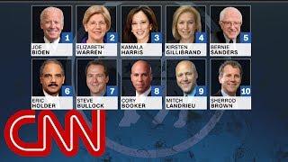 The definitive ranking of 2020 Democrats - CNN