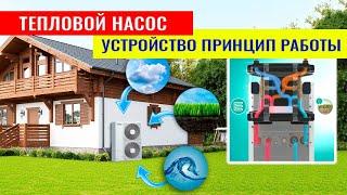 Тепловой насос: устройство и принцип работы