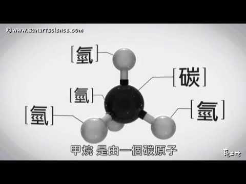 12_生質能_生質沼氣原理