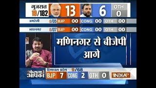 Gujarat Poll Result: BJP leads in Bhavnagar West, Maninagar, Viramgam - INDIATV