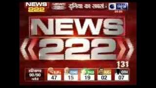 India News: Superfast 222 News in 22 minutes on 20th October 2014, 7:00 AM - ITVNEWSINDIA