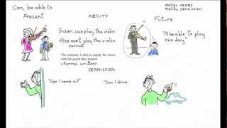 Modal verbs for ability and permission, Can and be able to