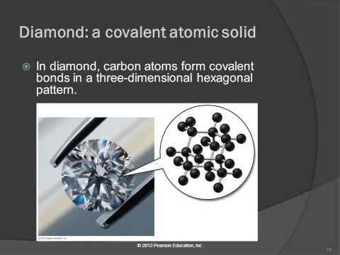 3A 12.7 Types of Crystalline Solids