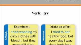 Gerunds and Infinitives, Verbs followed by gerunds and infinitives, Lets Learn English Grammar
