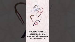 Casa dos Aposentados/as: Mandala em Lã no Papelão com Rosana Medina.