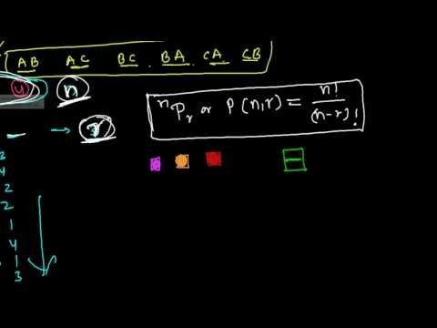 What is Permutations in Mathematics (Introduction + Basic Concepts)