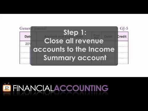 Financial Accounting - Chapter 4: Completing the accounting cycle