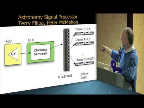 Petaflop Radio Astronomy Signal Processing and the CASPER Collaboration