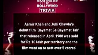 Business of Bollywood - TRIVIA