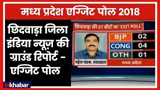 Chhindwara (MP) India News Ground report| Exit Polls 2018| - ITVNEWSINDIA