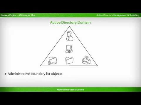 what is Active Directory? Active Directory concepts Training by ManageEngine ADManager Plus