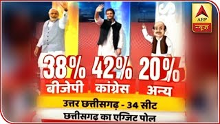 Chhattisgarh North Region vote percentage: Congress 42%, BJP 38% - ABPNEWSTV